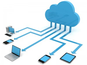 TS Plus Cloud Computing